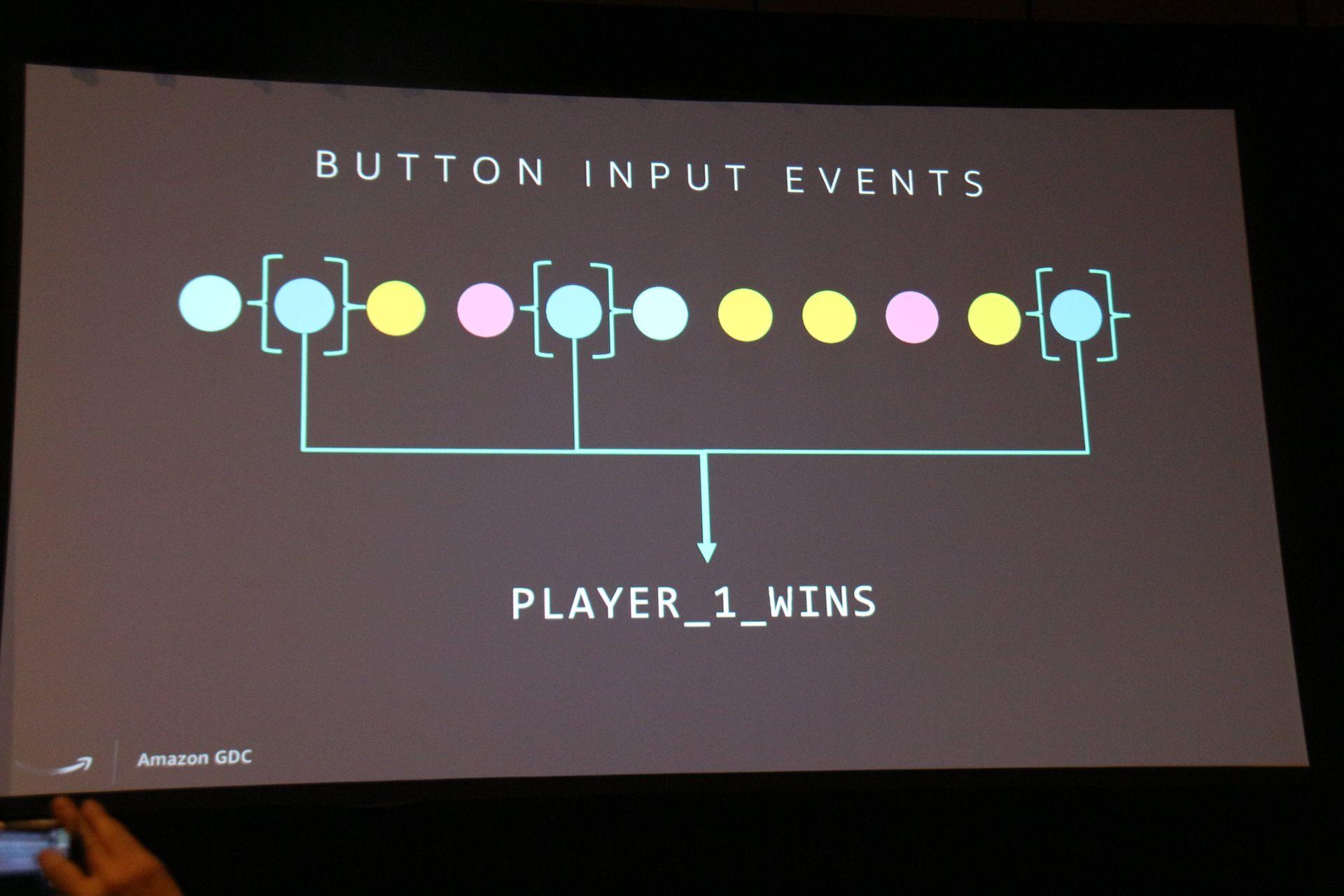 ボイスゲームの単純な考え方