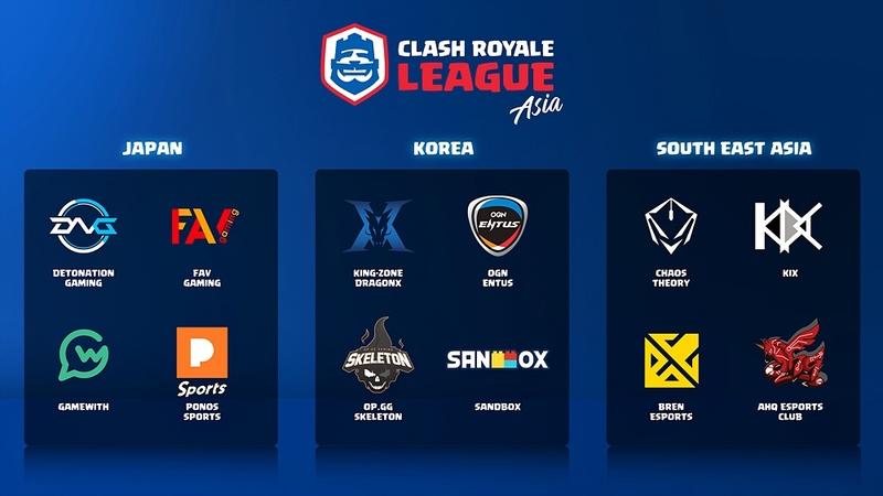「クラロワリーグ アジア」に属する日本、韓国、東南アジアの12チーム