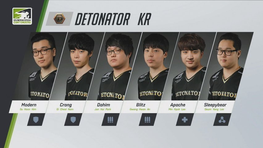 今回解散を発表したDETONATOR KOREA