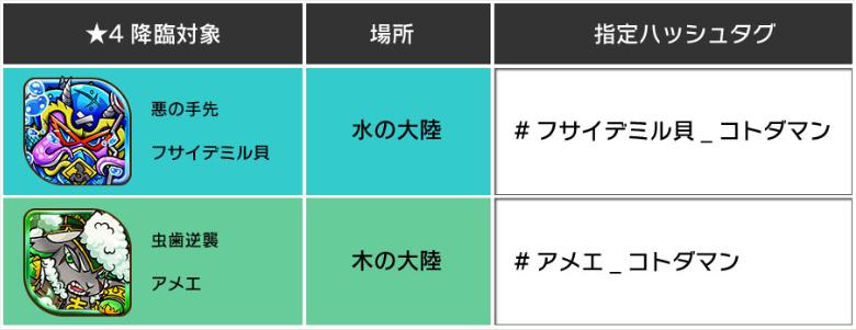 ★4 降臨【中級】指定ハッシュタグ