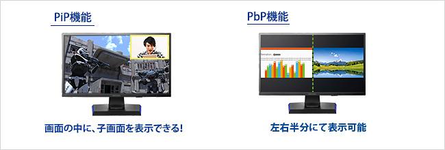 PiPとPbP機能。複数の入力内容を同時に確認したいときに便利だ