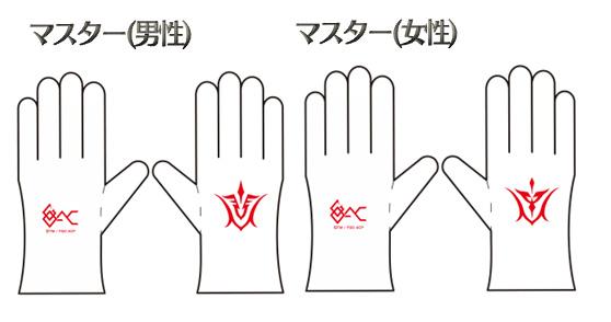 "<strong class=""em "">マスター手袋(男性、女性)</strong><br />価格:500円(税込)"