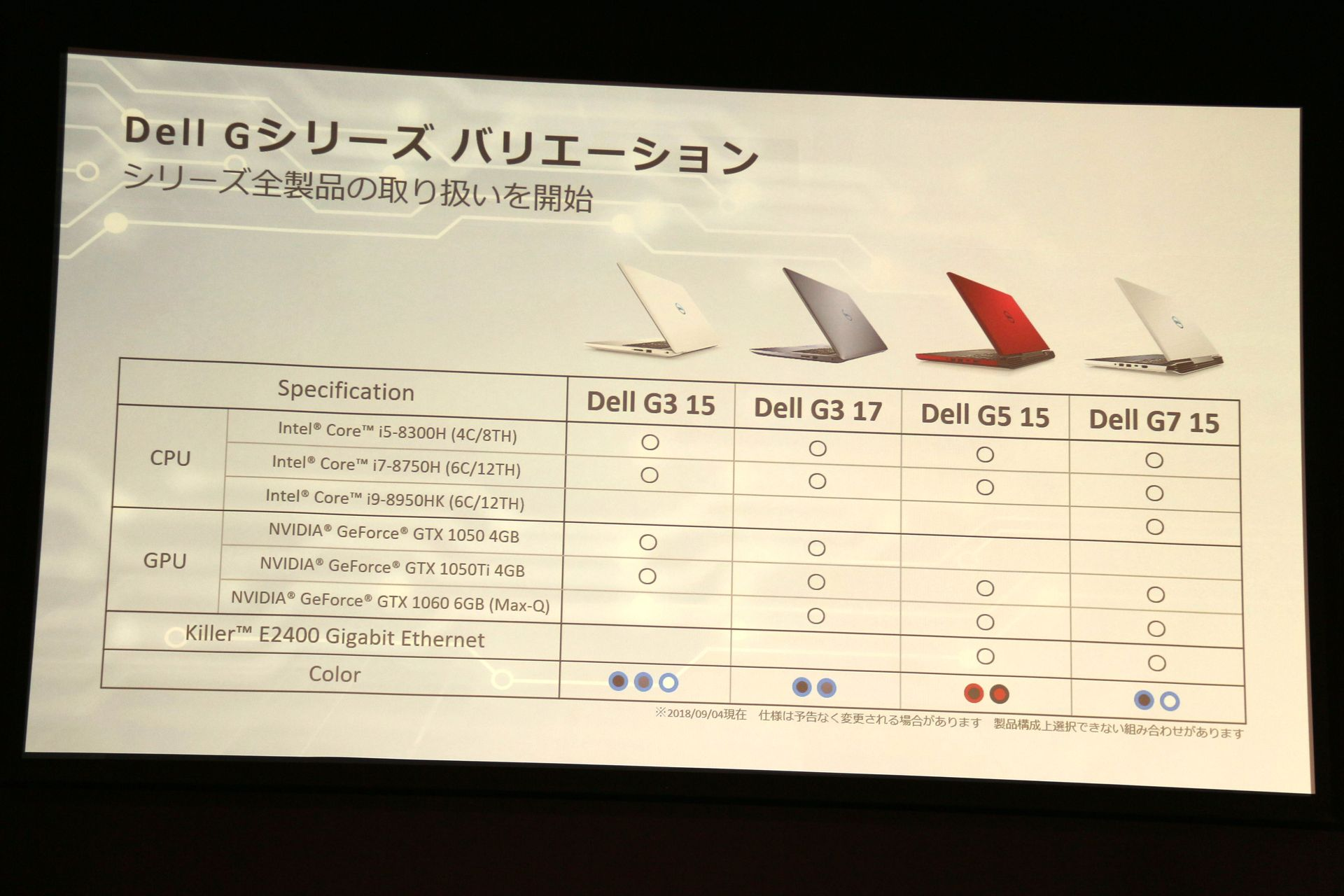 ノートPCもALIENWAREではなく、デルGシリーズのラインナップ強化となる。エントリー向けG3に17インチモデル、ハイエンドのG7にCore i9-8950HK採用モデルが追加された