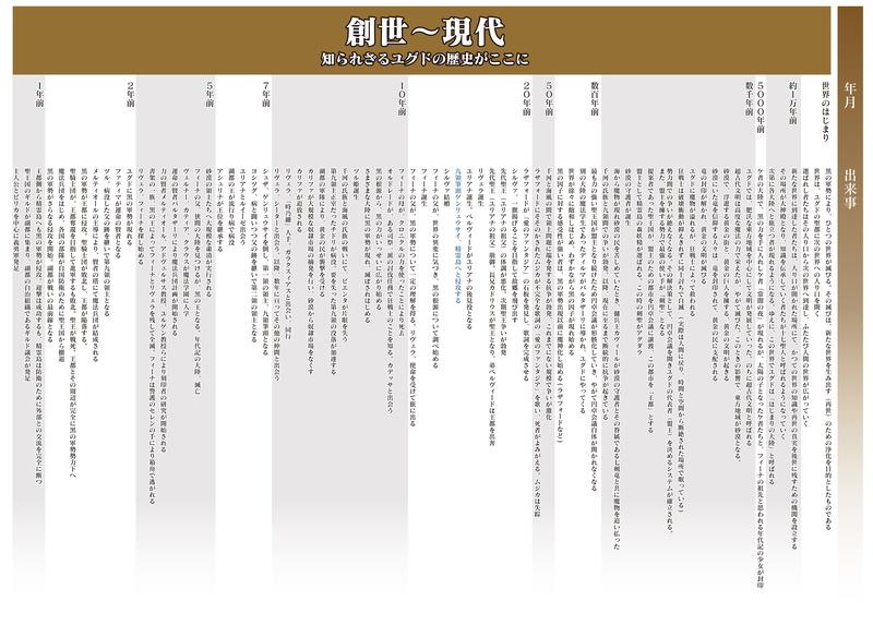 「伝承篇」の部分の年表