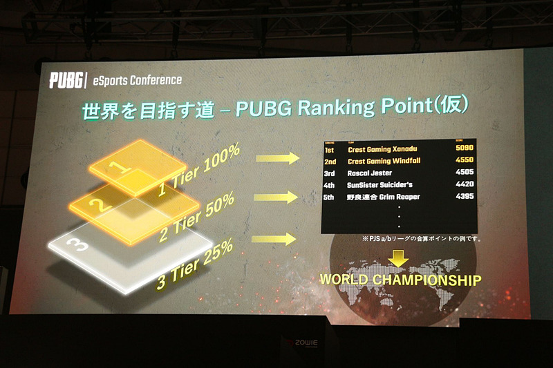 PUBG Ranking Point(仮)システムを導入