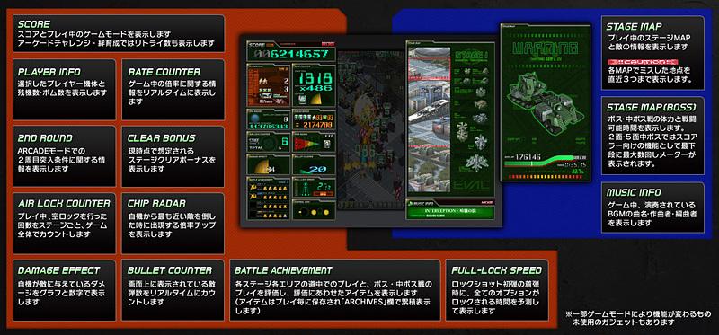 M2STGの特徴と言える「M2ガジェット」。ゲーム内の情報を画面の左右に表示しているが、「ケツイ」はその数もM2STGシリーズ史上最多となっている