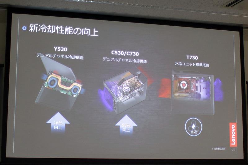 新筐体の採用で、冷却性能の見直しが行なわれた。それぞれかなりの向上が見られる。特にキューブタイプは50%も向上している