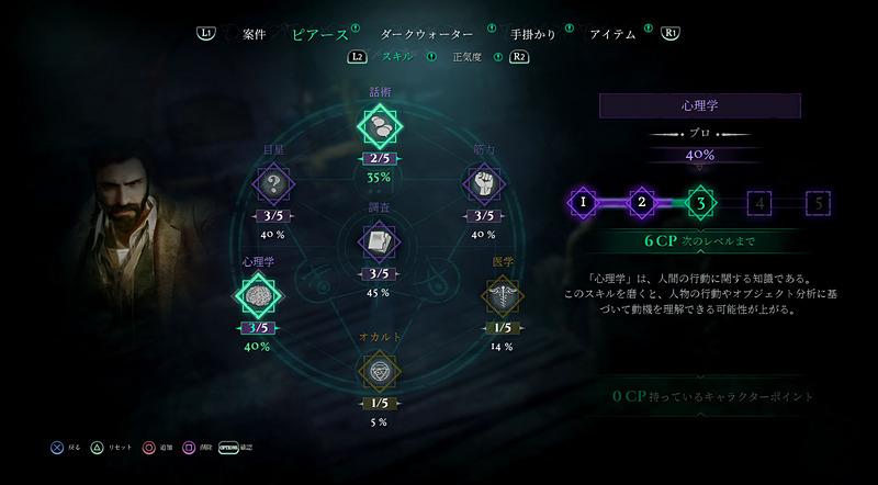 キャラクターシステム。ゲームを進めることで追加されていくポイントで成長させていく