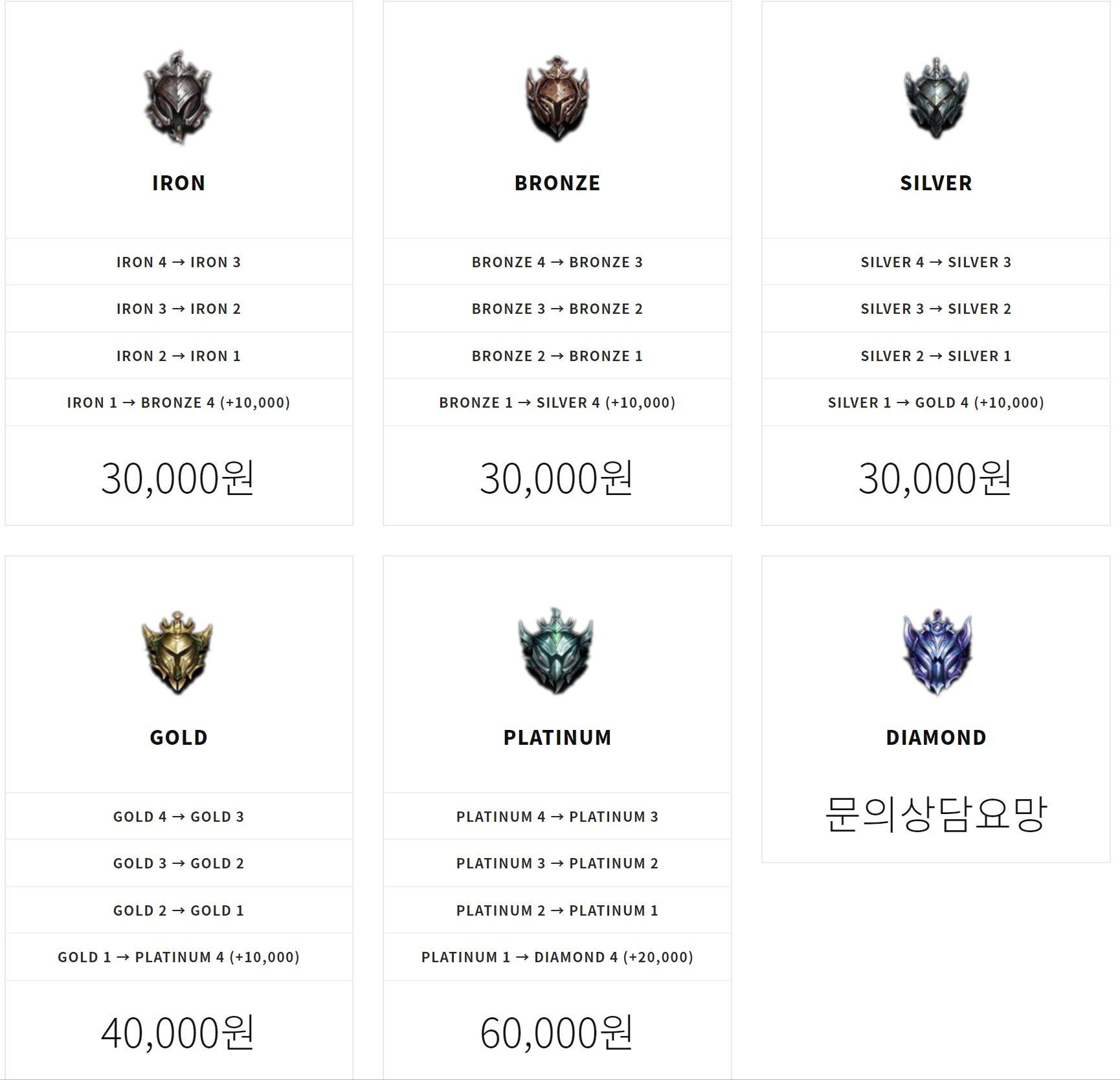 """""""副主""""と並んで大きなビジネスになっているのが代理育成サービスだ。MMORPGのみならず、「League of Legend」や「Overwatch」などのジャンルのゲームでは、自分のレベルやランクを上げてくれる代理サービスが存在する。代理サービスを行なう彼らを韓国ゲーム業界では""""裏のプロゲーマー""""と呼ぶ"""