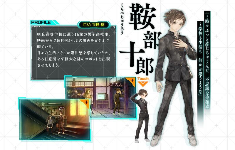 「Touch」をクリックすると、ゲーム中のアニメーションが楽しめる。待機状態+その主人公ごとの特徴的なアニメが再生される。