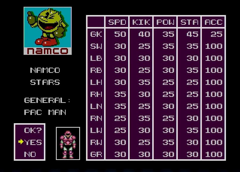 最初に選択したNAMCO STARSは正確性はキーパー以外全員が100と優秀だが、他のステータスが軒並み低いため、プレイゲーム内だと苦戦する