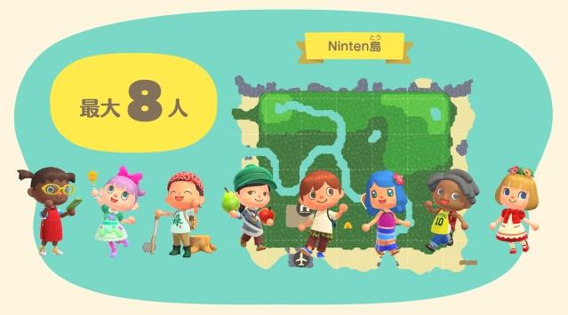 1つの島に最大で8人のプレーヤーが集まってワイワイ遊ぶことができる。そのためには複数のSwitch本体とソフトが必要になる