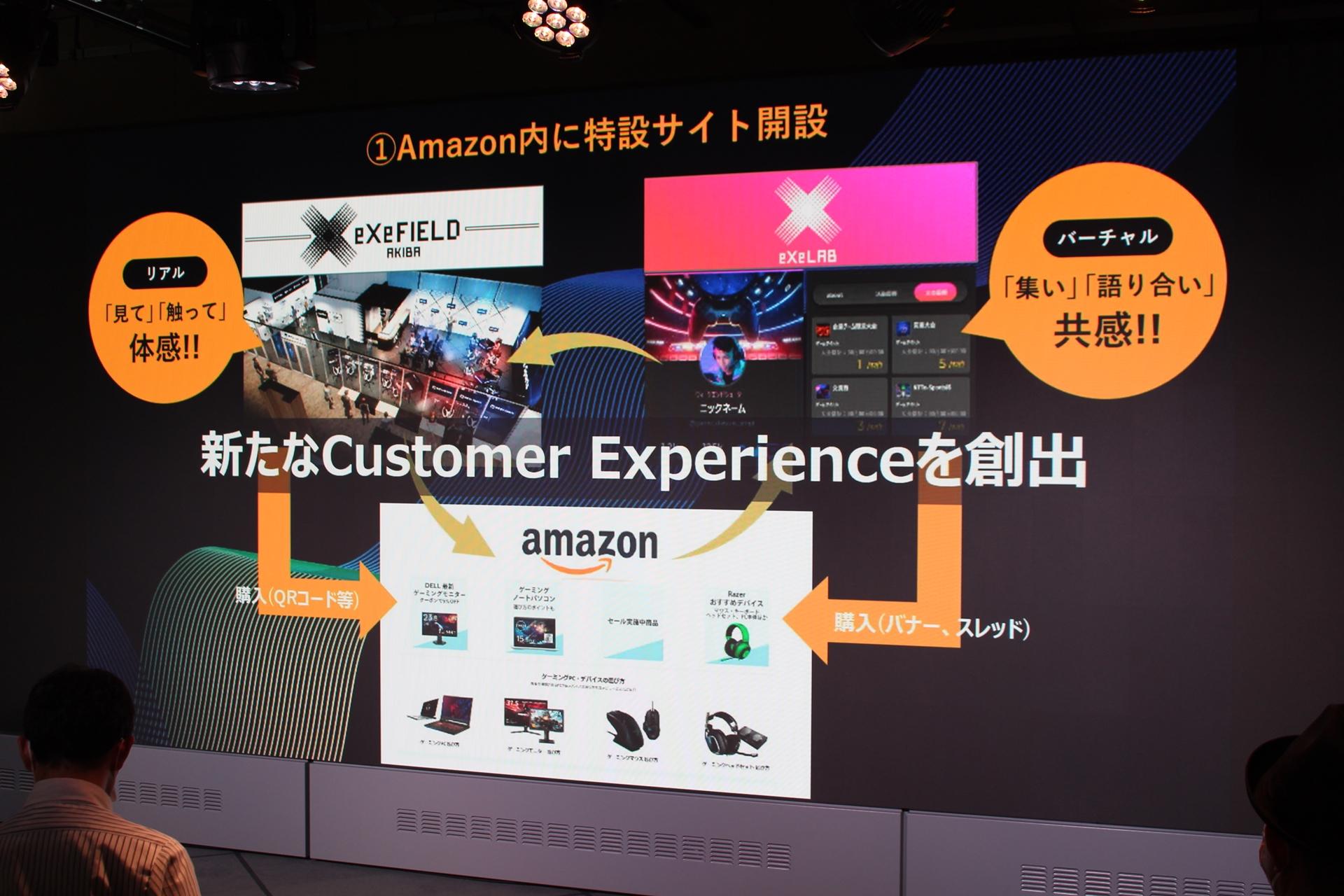現地でのQRコードやアプリのバナーなどから、Amazonの商品ページにアクセスして買い物ができる