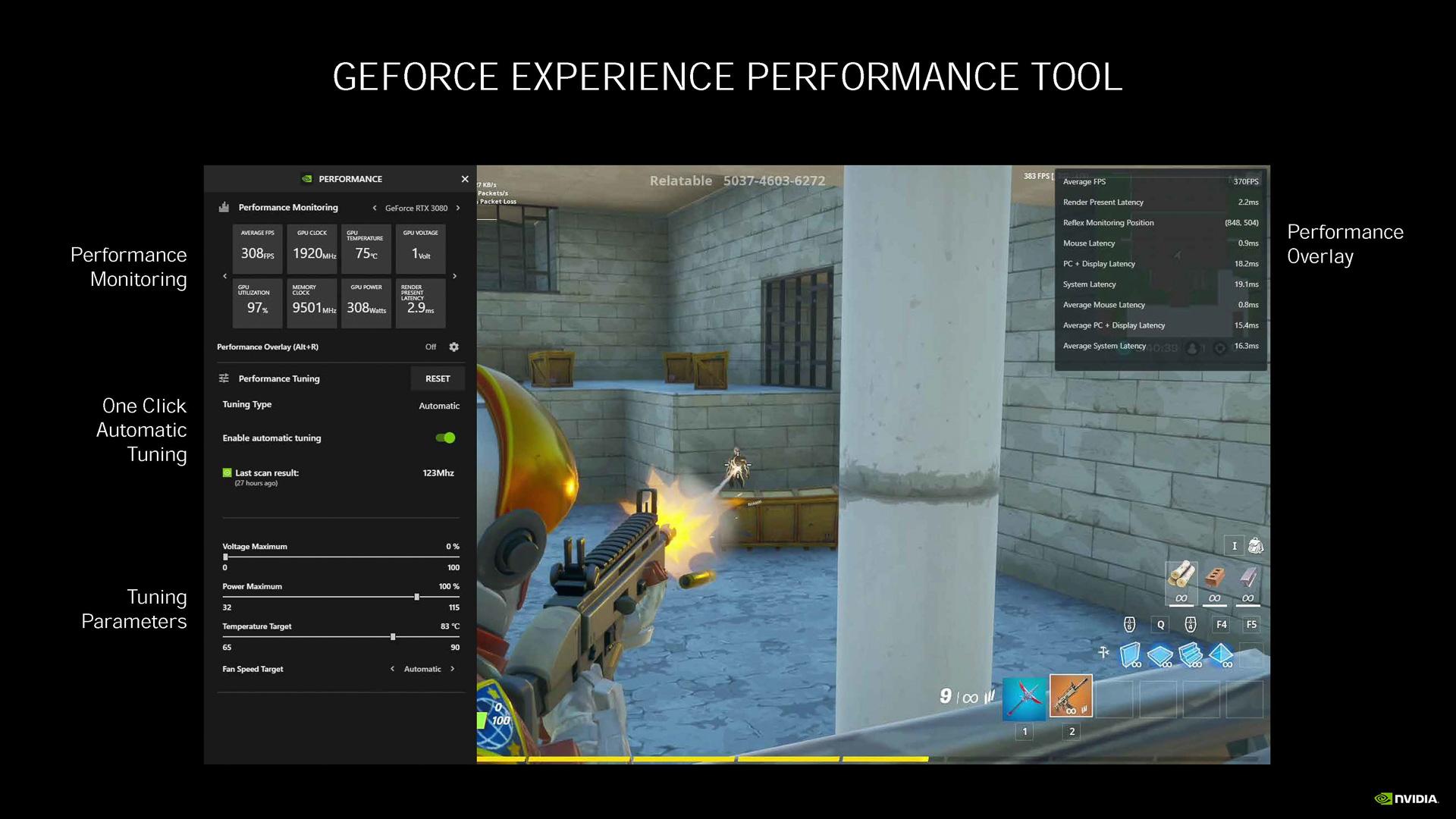GeForce Experience Performance Tool