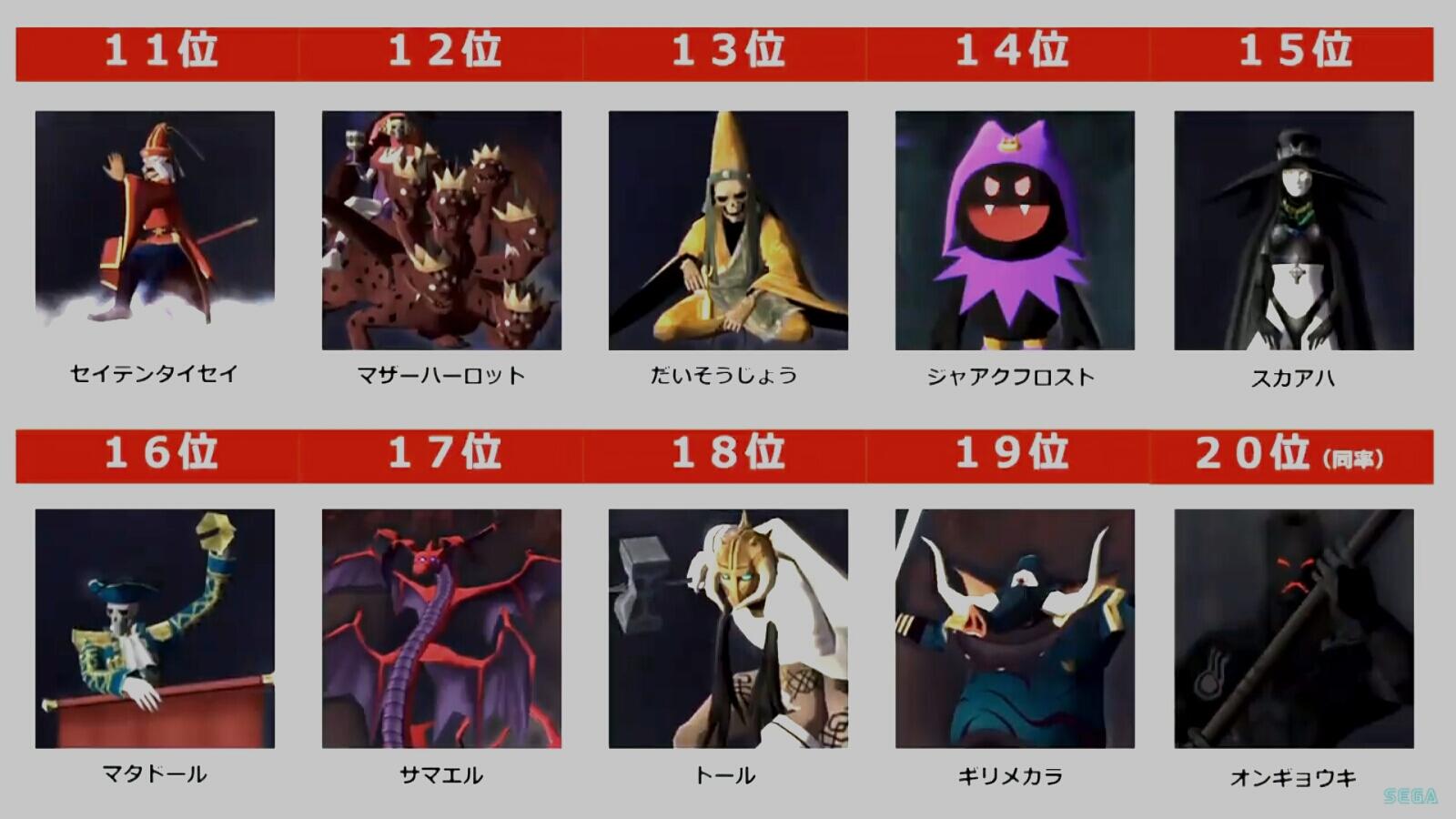梶田氏の好きな悪魔の話をしている時に、松澤氏が「てっきりマーラ様かと思った」という発言が意味深だった