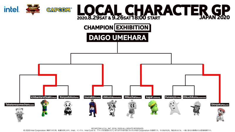 今大会のトーナメント表、赤線が前回大会を勝ち抜いたキャラクターたち