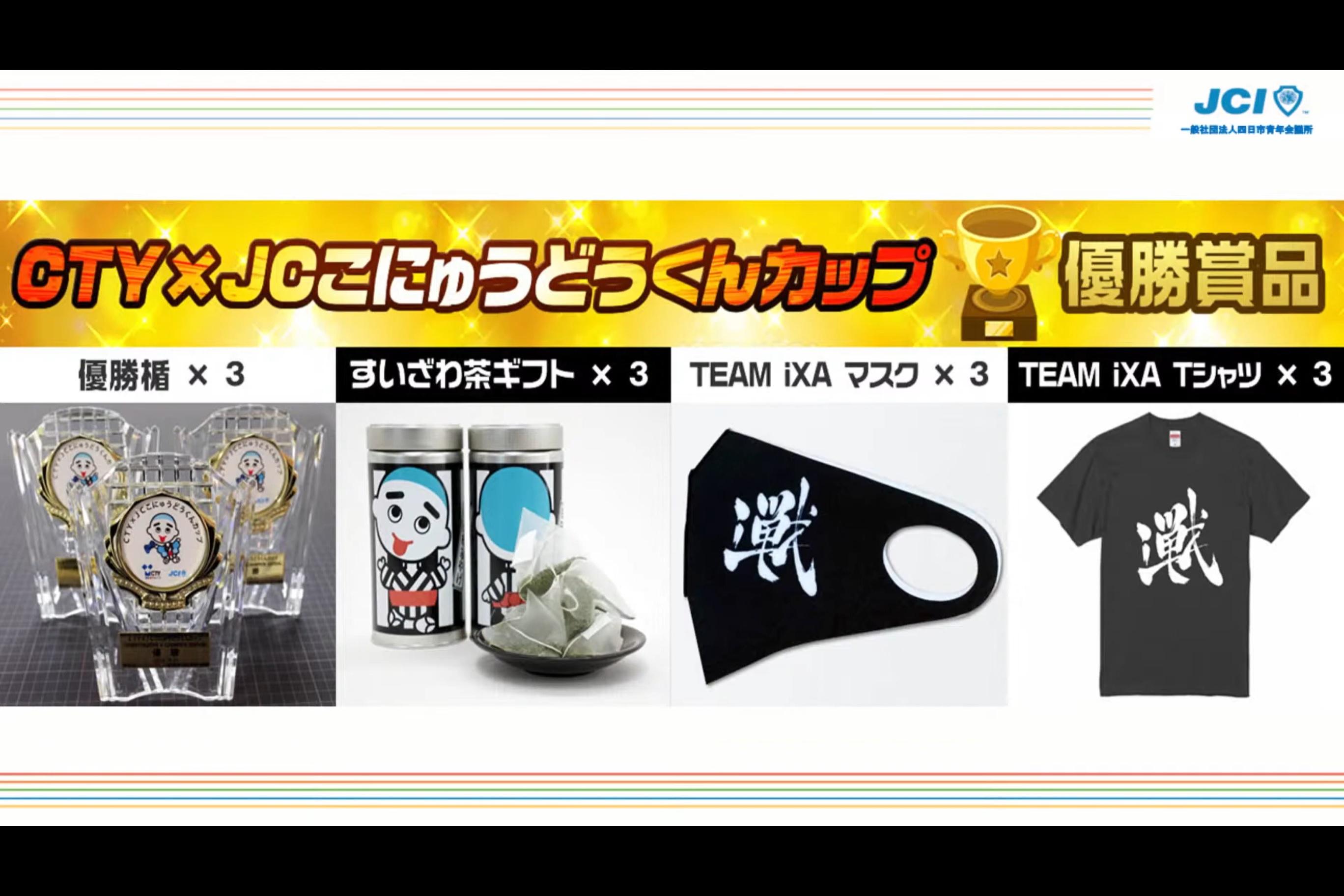 優勝チームには記念の盾、すいざわ茶ギフト、TEAM iXAマスクとTシャツが3名全員に贈られる