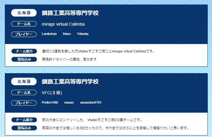 釧路高専の2チーム