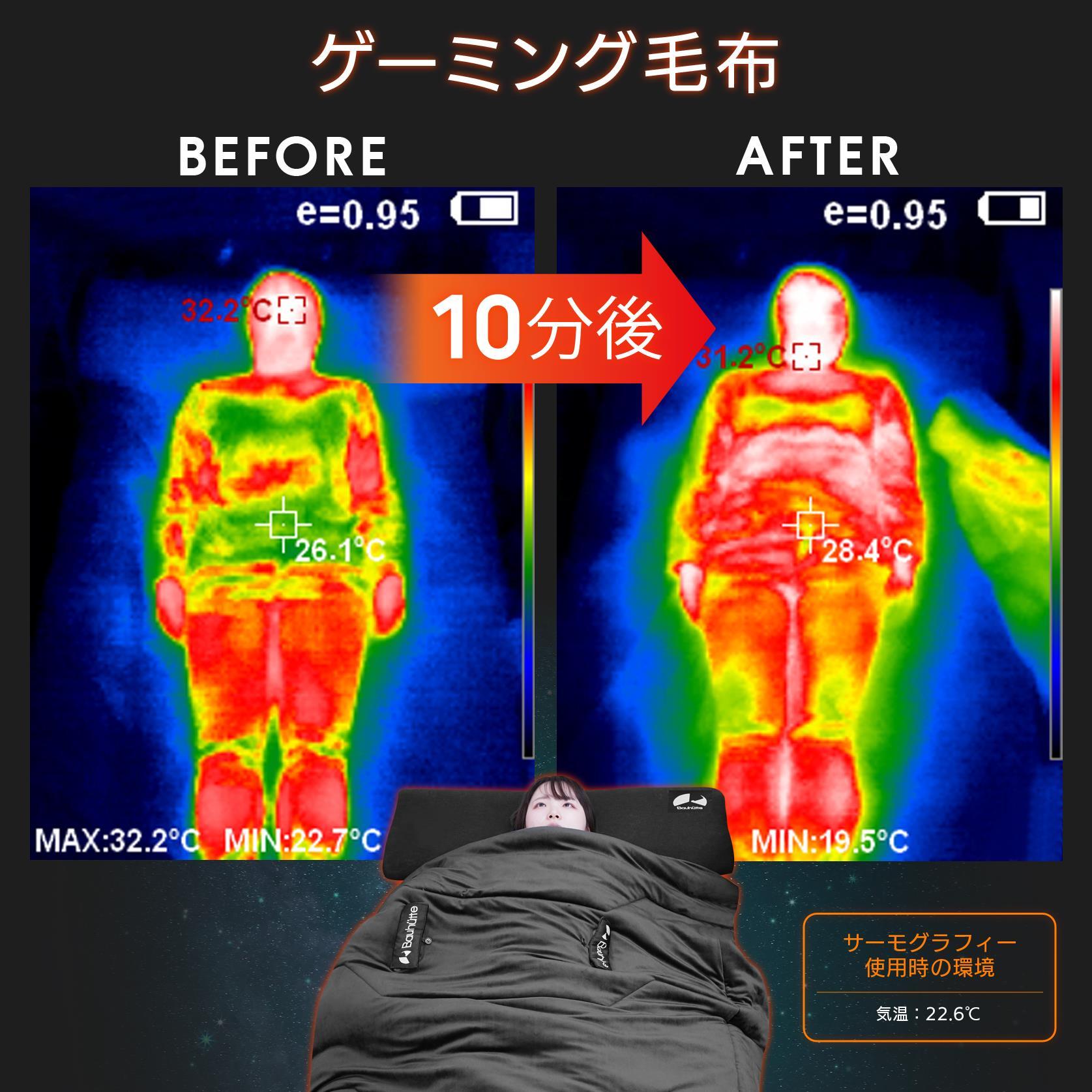 ゲーミング毛布「わたタンク」による体温変化