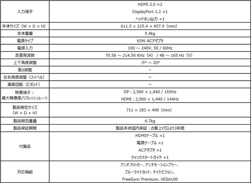 Optix G27CQ4のスペック表