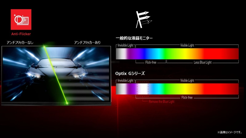 Optix G32CQ4のスペック表