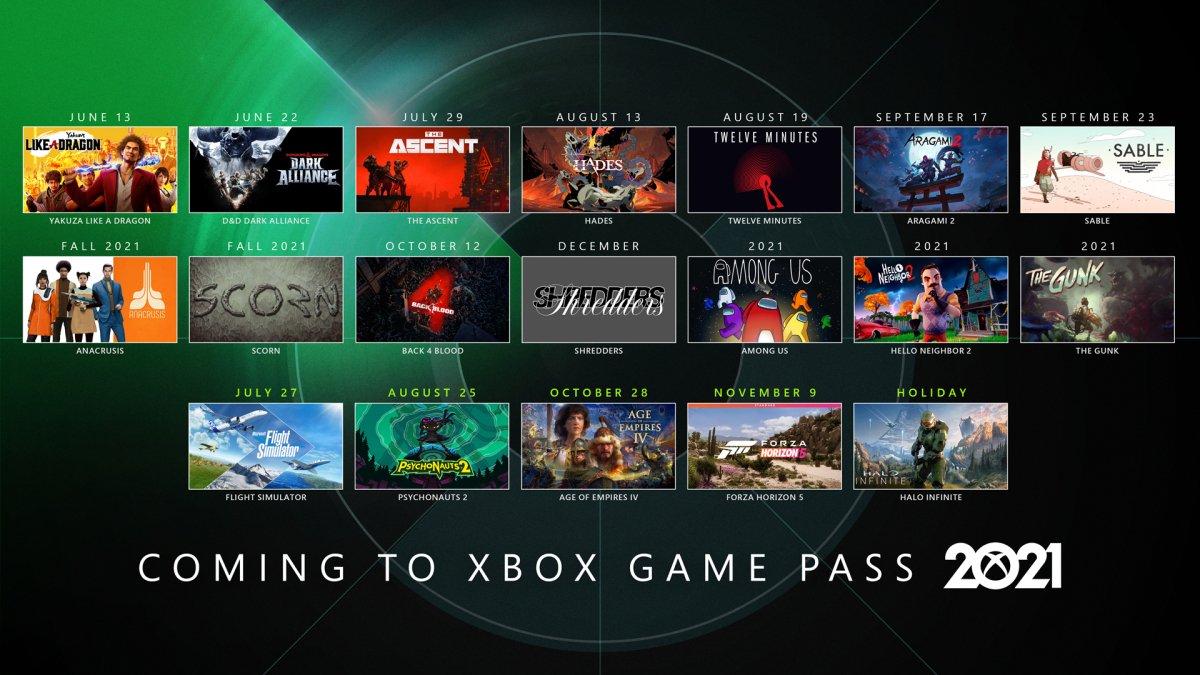 2021年のXbox Game Pass新作ラインナップ。毎月数珠つなぎに新規タイトルを提供していく。Microsoftにとってもはやゲームはホリデーシーズンに売るものではない