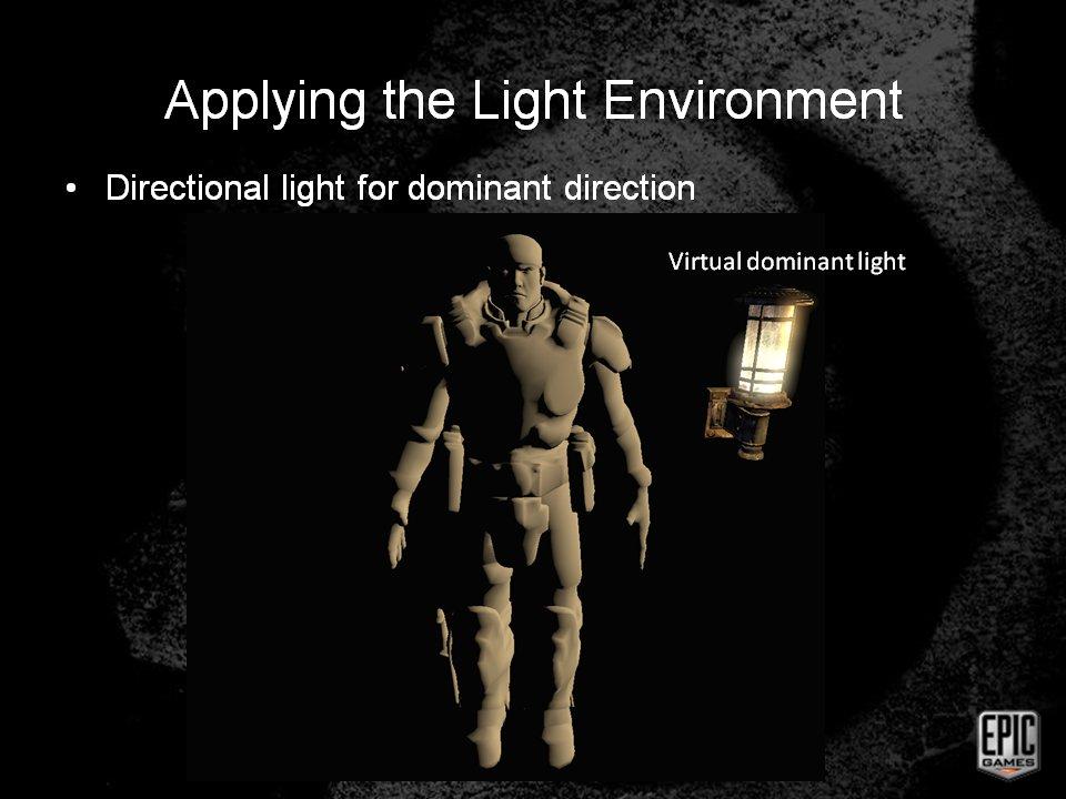球面調和関数から抽出した1番影響力の強い光源でライティング