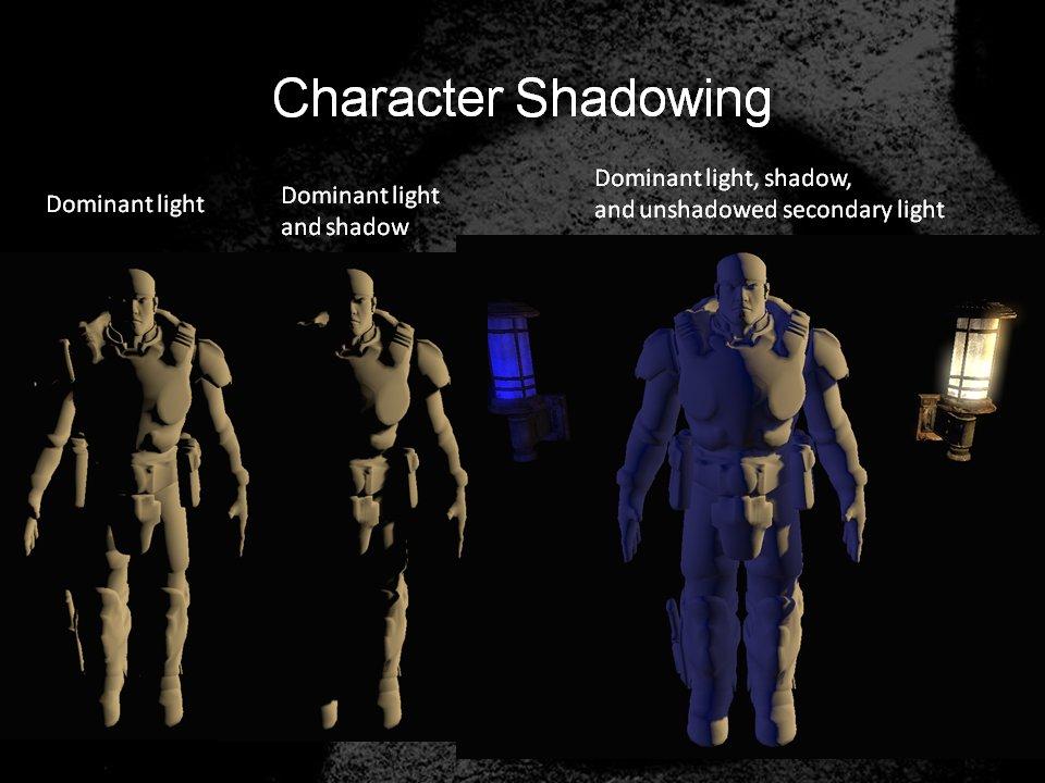 影はプライマリ光源からのみ行ない、影には環境光の影響が出るようにしてGIぽい雰囲気を演出