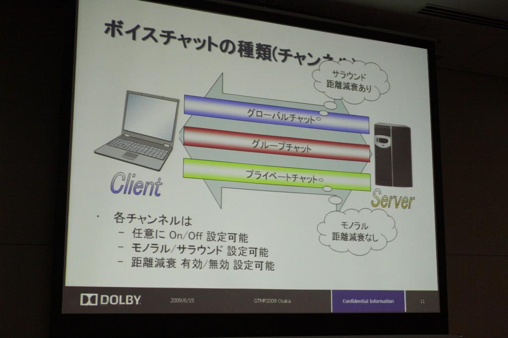 """ドルビーによるセミナーでは、3Dボイスチャットの技術である「Dolby Axon」についての解説が行なわれた。内容については弊紙GDC 09の際にお届けした「Dolby Axon」のセッションレポート(<A href=""""http://game.watch.impress.co.jp/docs/news/20090329_80149.html"""">該当記事</A>)とほぼ同じものであった。気になるゲーム機への対応については、Xbox 360への対応を鋭意進めている、との発言を聞くことができたが、具体的なタイトル名などは明らかにならなかった。今後、同技術を活用したゲームはまずPCにて見られるようになることだろう"""