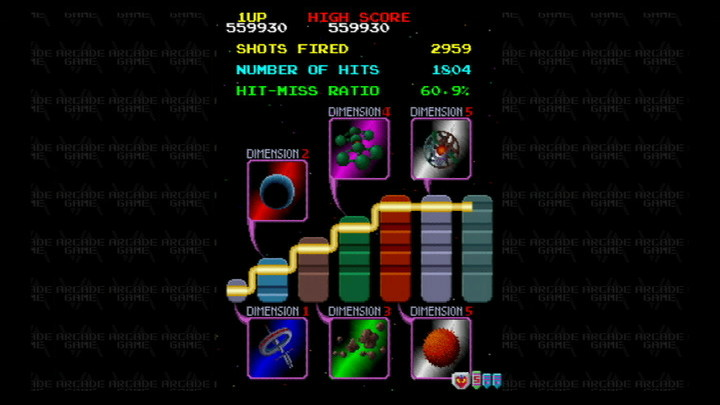 「ギャラガ」同様、ゲーム終了時にミサイルの命中率が表示される。連射に制限がある以上、この命中率をなるべくアップさせることが、ゲーム攻略のコツと言えるだろう