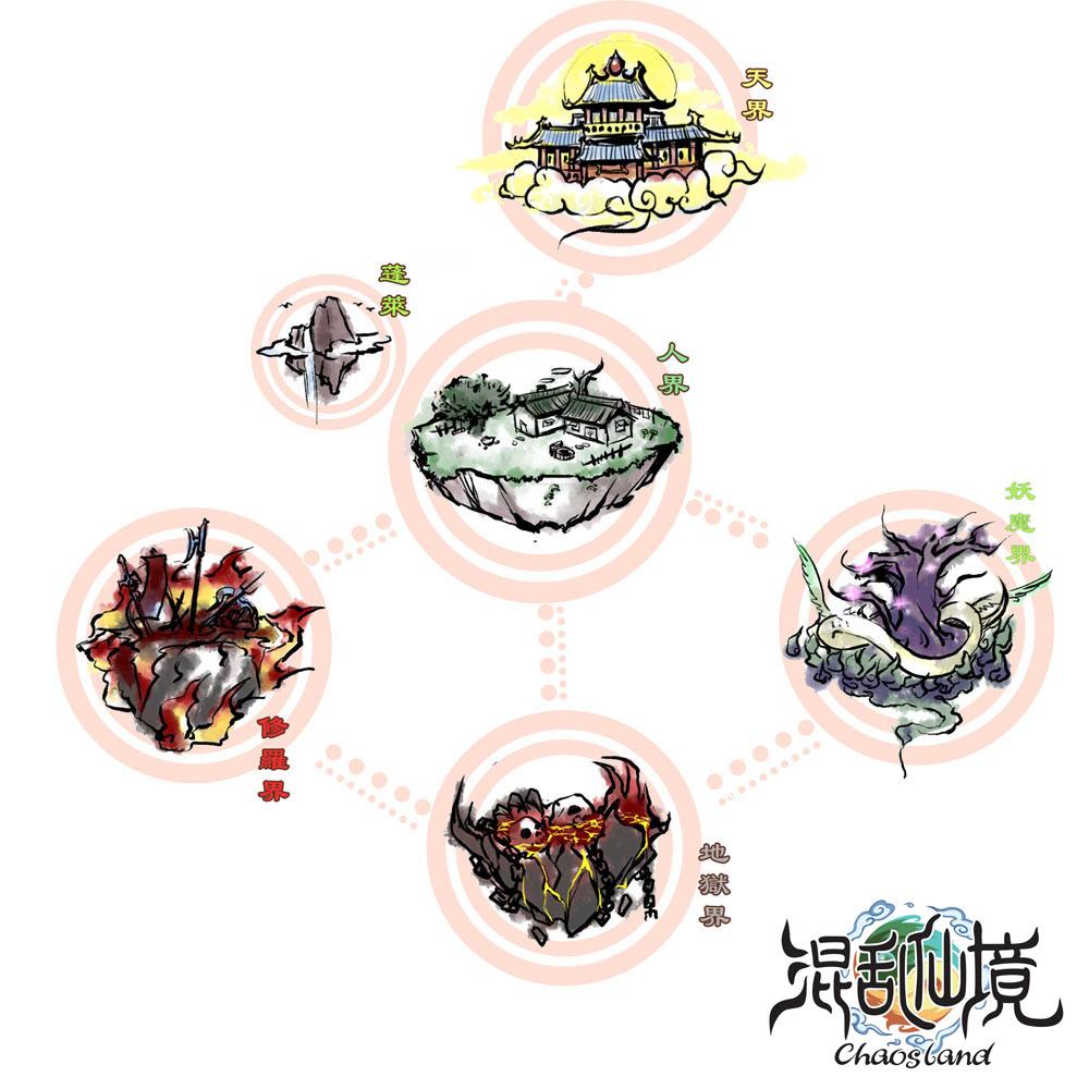 カオスランドのマップは、いくつもの島世界ともいえる形でわかれている。下の三つの世界でプレーヤーは戦い界王を目指していく