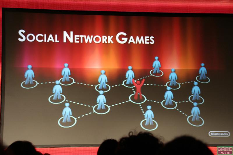 ソーシャルネットワークゲームにも言及した岩田氏。任天堂は手を出してはいないが、研究はしているという表われ