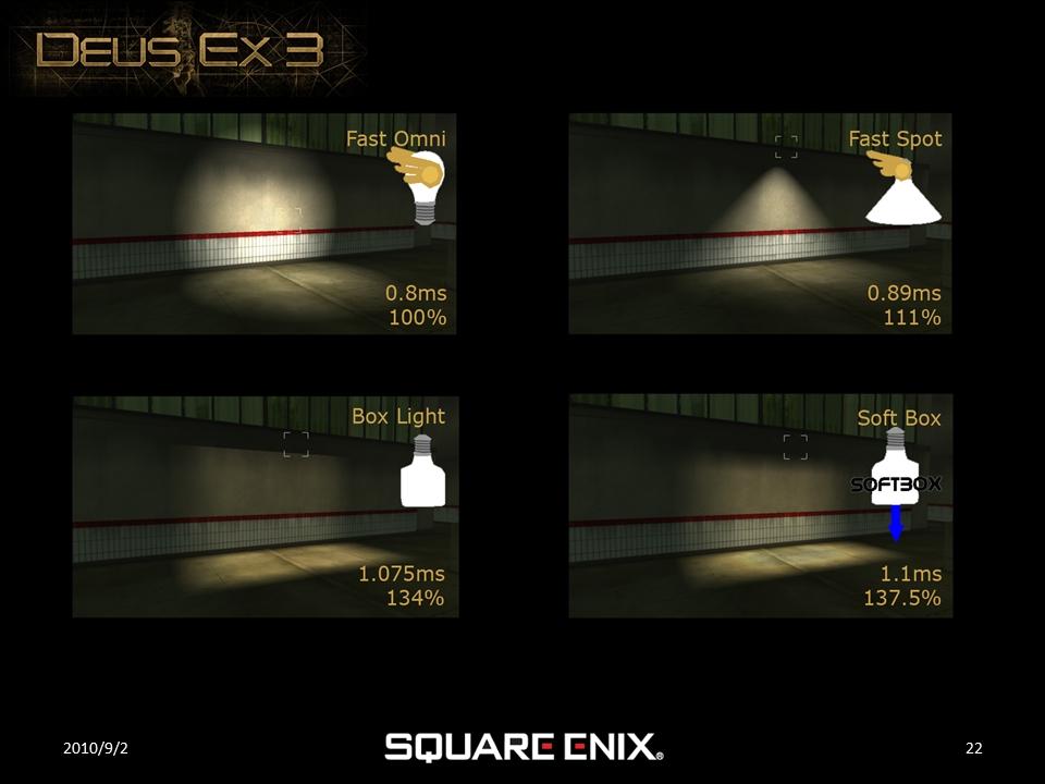 昨年の「CEDEC2010」では、この新レンダリングエンジンのLight Pre-Pass Renderingにて用いることのできる動的光源の種類の紹介が行なわれた。背景画像の「DEUS EX 3」は、「Deus EX: Human Revolution」の当時の仮称だ