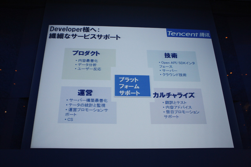 Tencentのサポート体制
