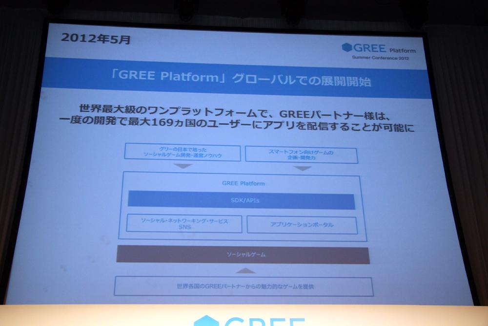 一番大きい変化は、「GREE Platform」のグローバル展開がスタートしたこと