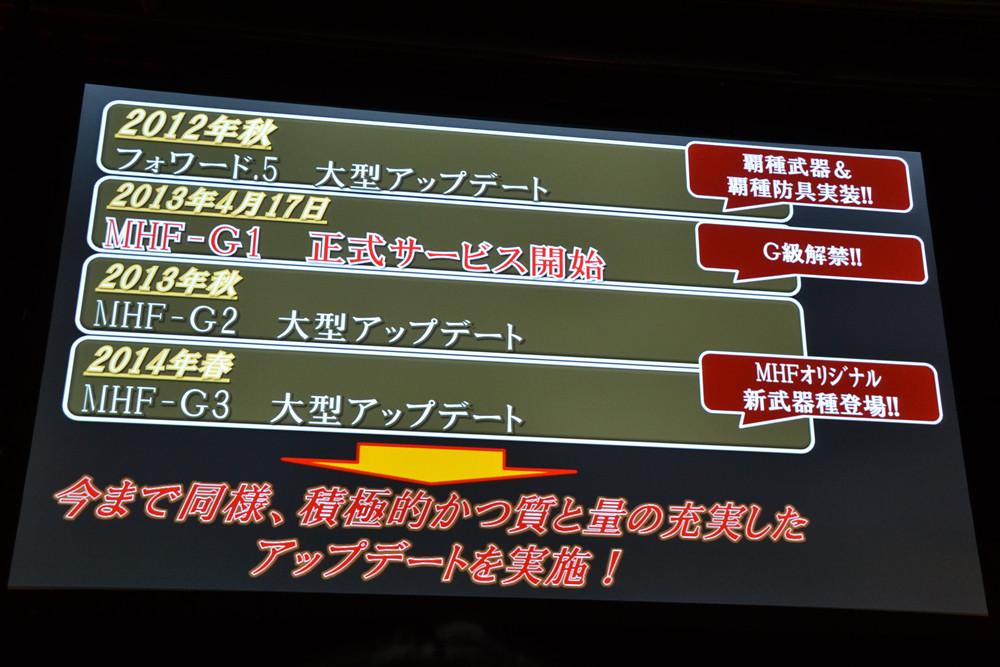「G1」から「G3」までのアップデートスケジュールが公開された