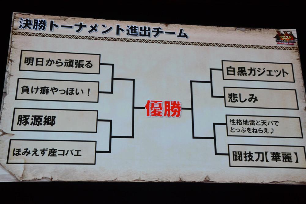 いつものネットカフェイベントより決勝トーナメントも拡大され、準々決勝から開始