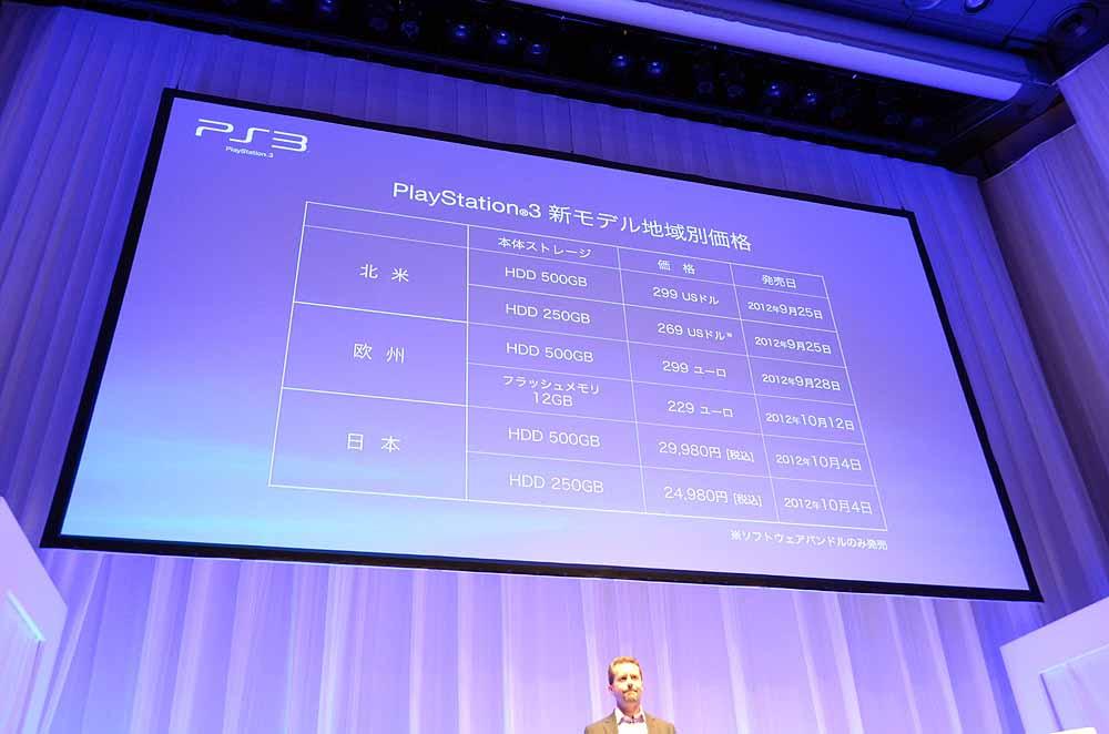 欧州では12GBのフラッシュメモリのPS3が発売されるというのが面白いところ