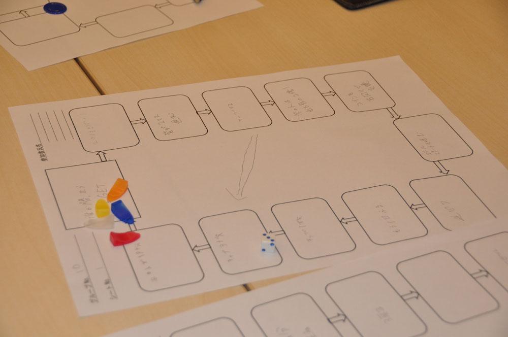 矢印でワープを設定したり、ジャンケンしたり、様々なルールを盛り込んでいく。「ドラえもんの真似をする」といった要素も
