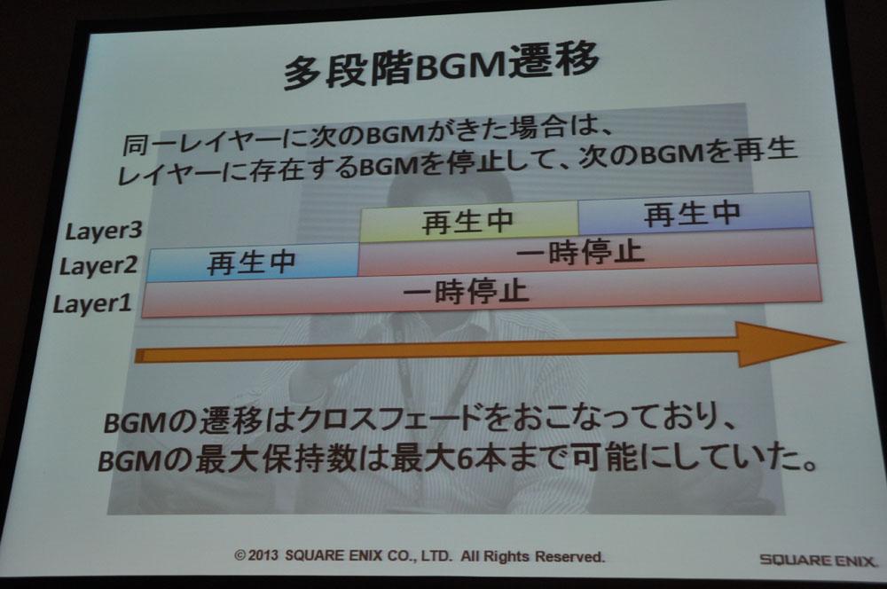 状況に合わせてシームレスに、様々に変化するBGM。ボイスも状況で大きく変わる