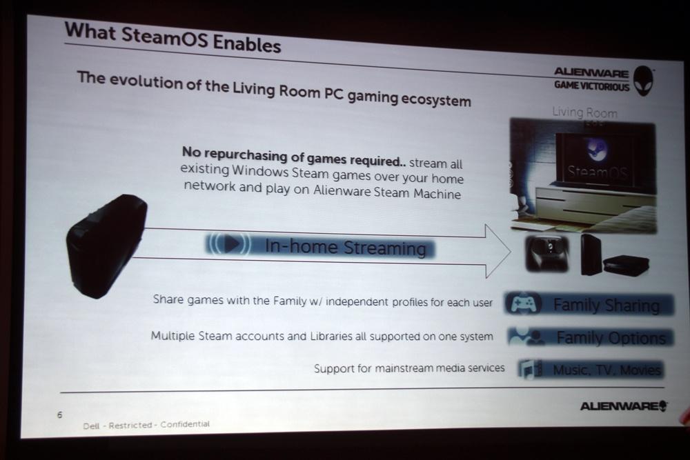 リビングルームで、家族と楽しむことが想定されたSteam OSのシステム