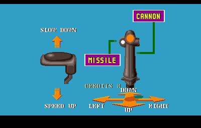 基本操作。十字ボタンの上下で上昇/下降移動、左右で横移動。Lボタンで加速、Rボタンで減速となる。武器はYボタンでキャノン、Bボタンで対地ミサイル攻撃。
