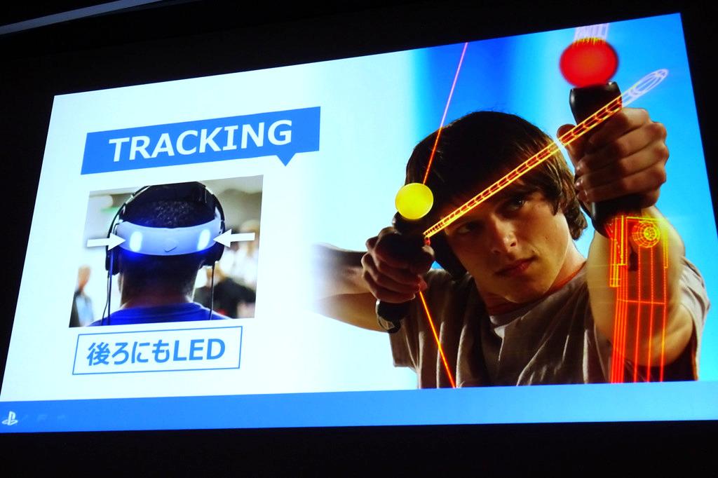 背面にもLEDを搭載し後ろを向いてもトラッキング可能なヘッドセット+PS Moveによるハンドトラッキング
