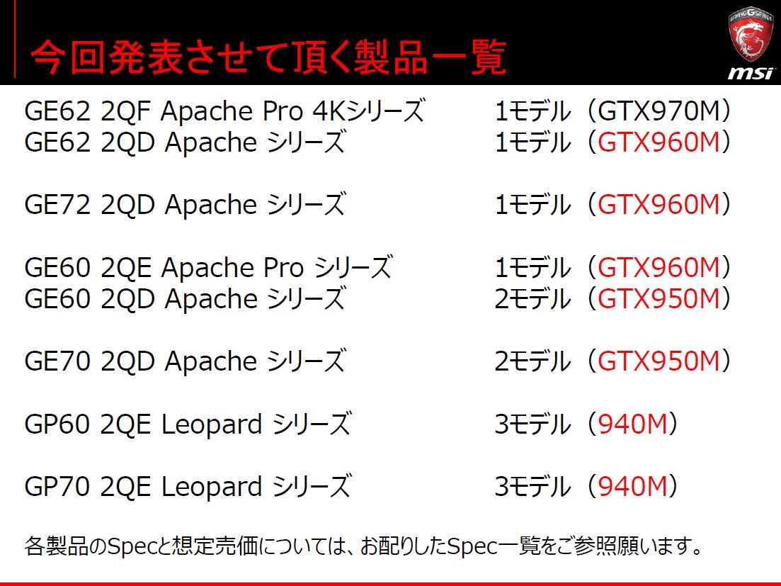 今回発表された14製品。ポイントはNVIDIAの新型GPU GeForce GTX 960M/950Mの搭載にある