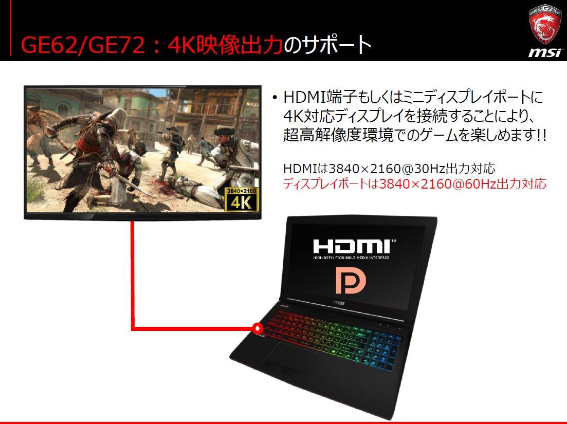 外部出力は4K/60HzもしくはフルHD/120Hzをサポート。外部モニターに接続してのゲームプレイも快適に行なえる