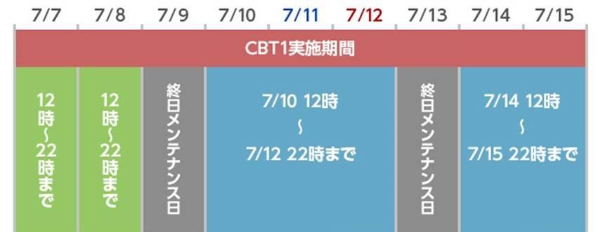 CBT1のスケジュール