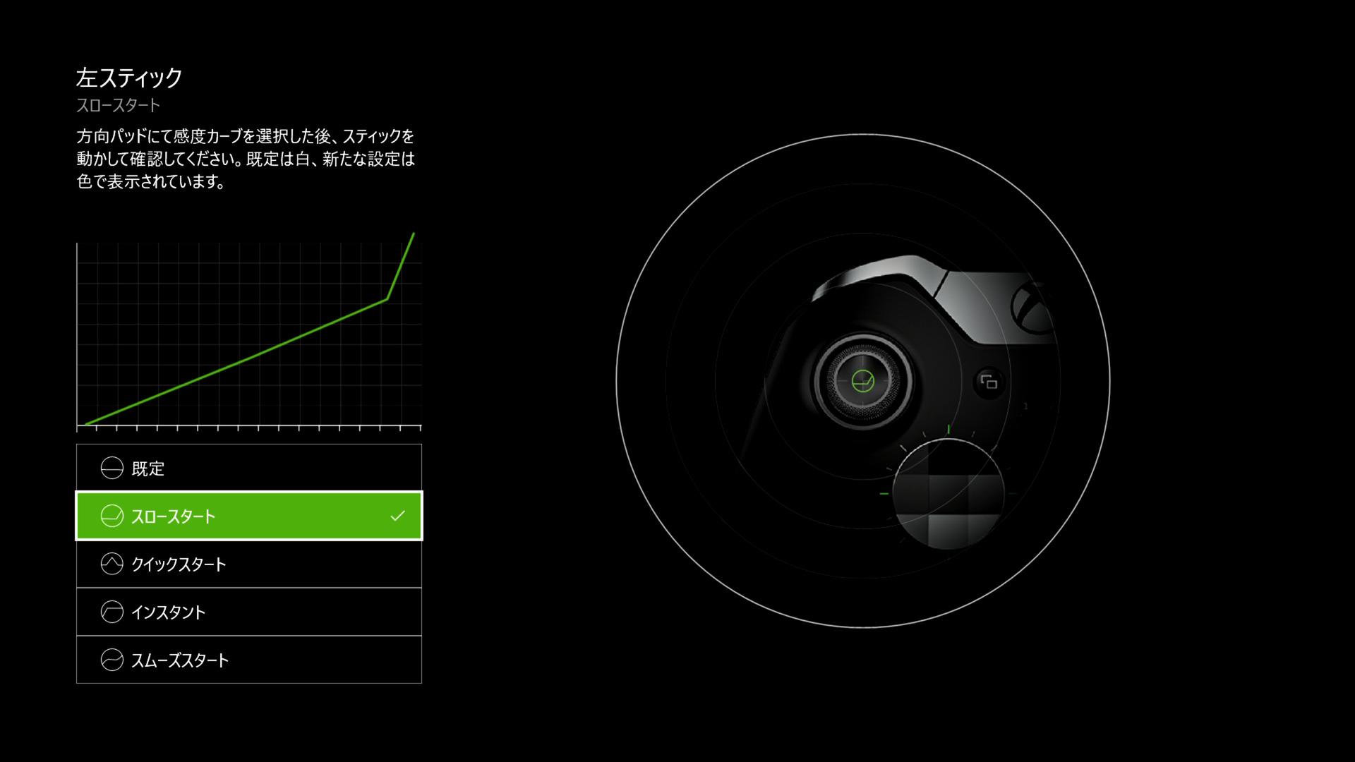 スロースタートはレースゲームや遠距離戦タイプのFPSで精度向上