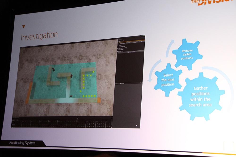 このほか講演では、上記敵AIの行動がマップの中でどのように発生するか、そのふるまいの設計が説明された。6km四方のマンハッタンマップの中に、800,000のカバーポジションと1,500,000のノンカバーポジションがあるという