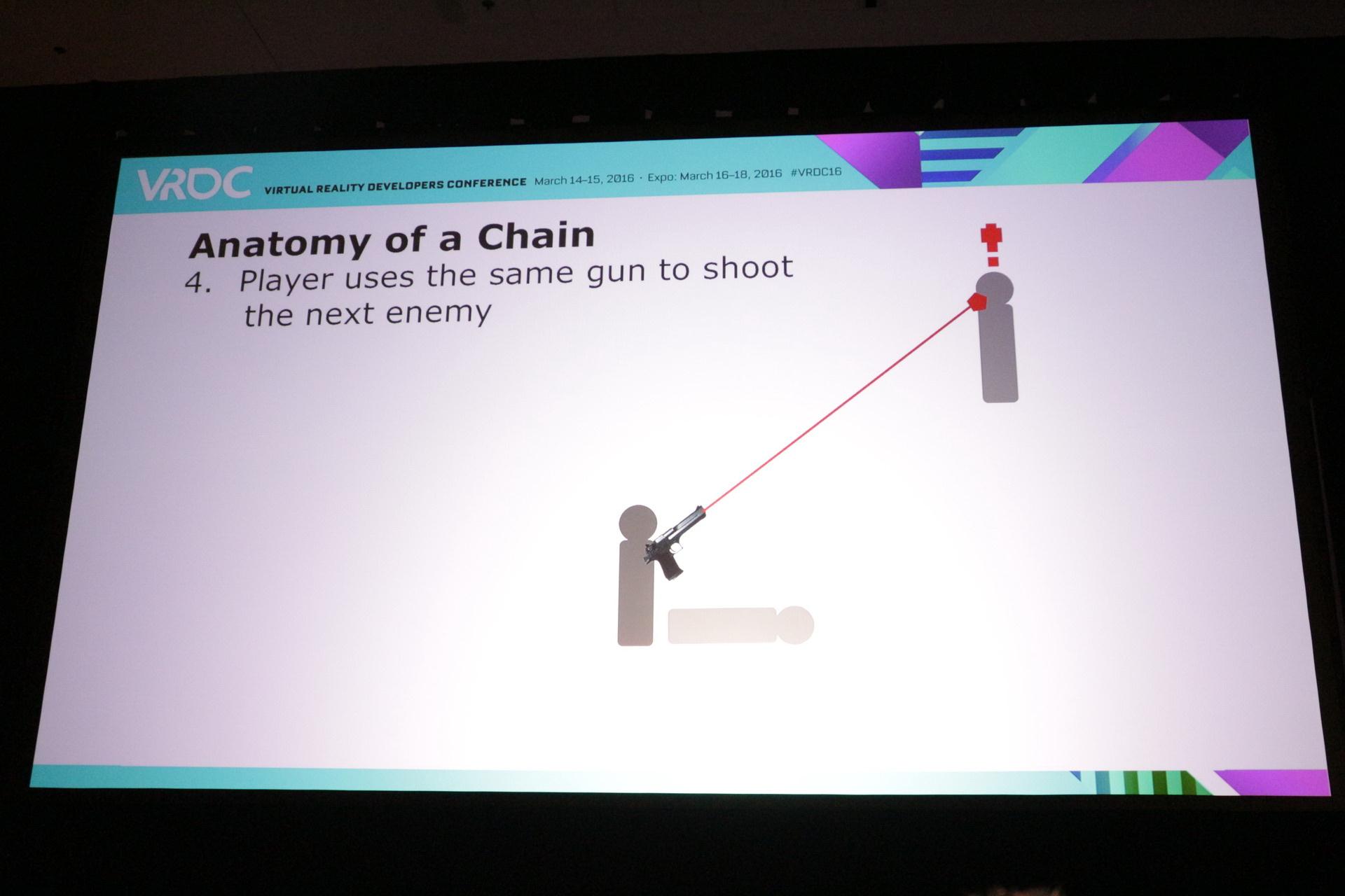 倒した敵の銃を奪って次の敵を倒す、連鎖型のゲームプレイ