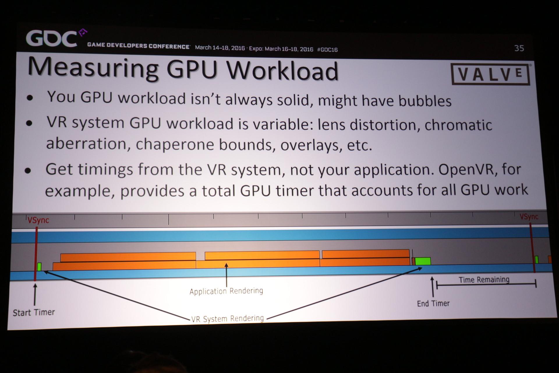 GPUの処理時間はOpenVRソフトウェア側で計測される。最後に描画したフレーム、つまり少し過去のデータとなるため、実際には過去2フレーム分の処理時間をブレンドして基準にすることが推奨されている